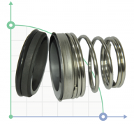 Механическое уплотнение (сальник) TS155-17 CAR/CER/EPDM/304