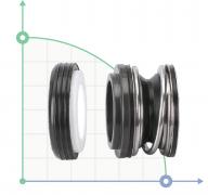 Механическое уплотнение (сальник) TSE-1
