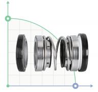 Механическое уплотнение (сальник) R-208-25 CAR/SIC/SIC/SIC/NBR/304 (d7=41)