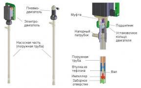 Втулка PVDF (двигатель-насос) для бочковых насосов серии TR